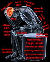 pain sitting
