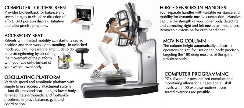 Huber Motion Lab Provo